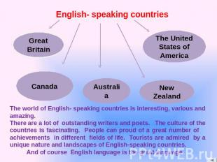 English- speaking countries The world of English- speaking countries is interest
