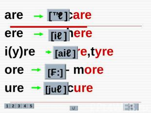 are - care are - care ere - here i(y)re -fire,tyre ore – more ure - cure