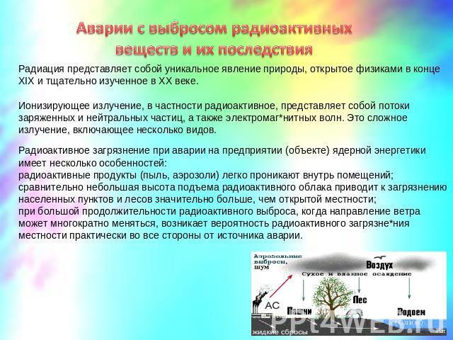 С Выбросом Радиоактивных Веществ Реферат Скачать Аварии С Выбросом Радиоактивных Веществ Реферат Скачать