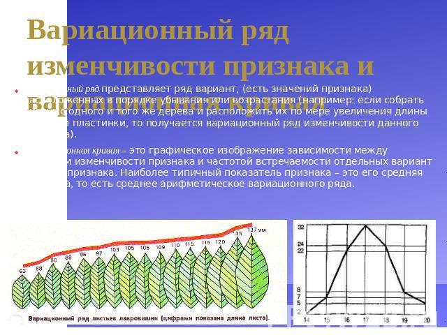 гдз решебник биология составить вариационный ряд семян