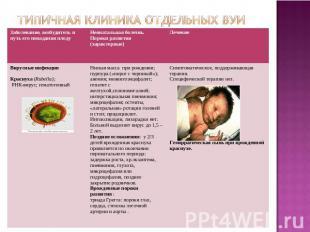 ..Типичная клиника отдельных ВУИ