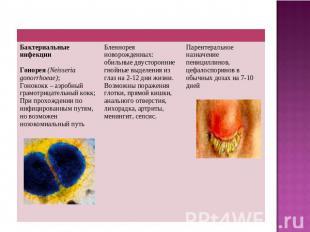 Беременность и вич инфекция презентация