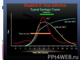 Учебники о вирусных гепатитах
