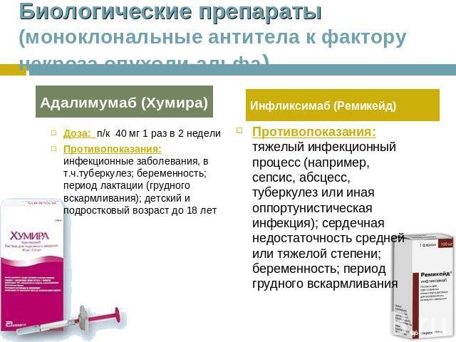 monoklonalnie-kletki-ot-psoriaza
