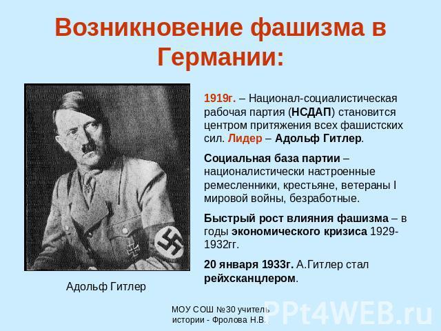 Начало фашизма в германии