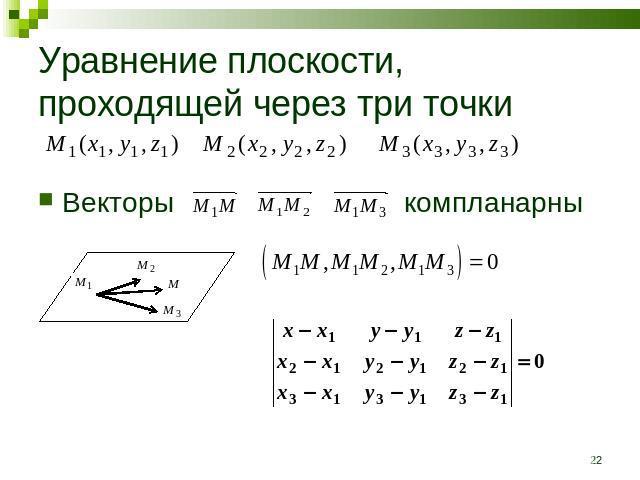 для того, урок в 10 классе уравнение плоскости