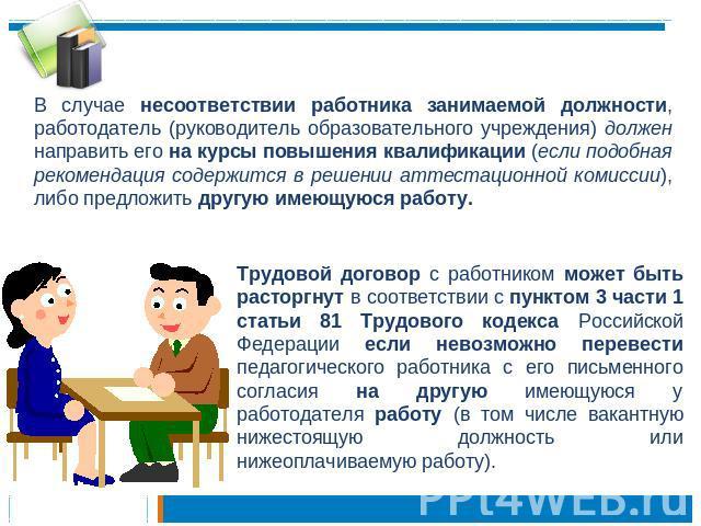 Занимаемой должности и перевести