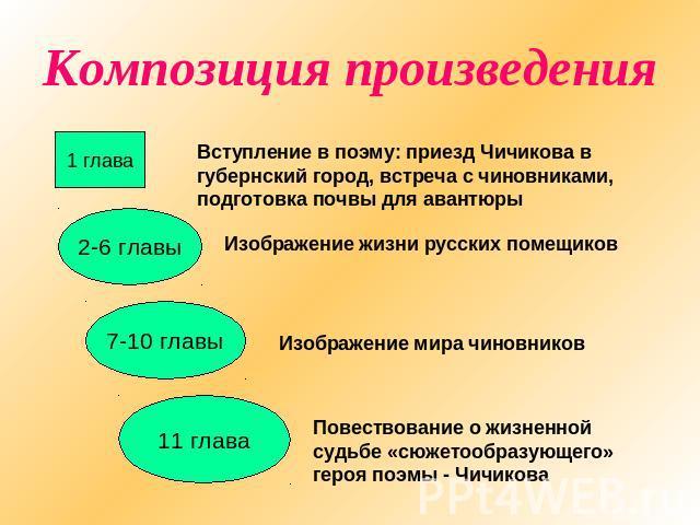 жаждут поскорее урок лит-ры сочинение по цыганы пушкина девчонки поняли что