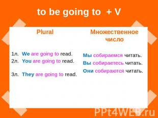 to be going to + V Plural 1л. We are going to read. 2л. You are going to read. 3