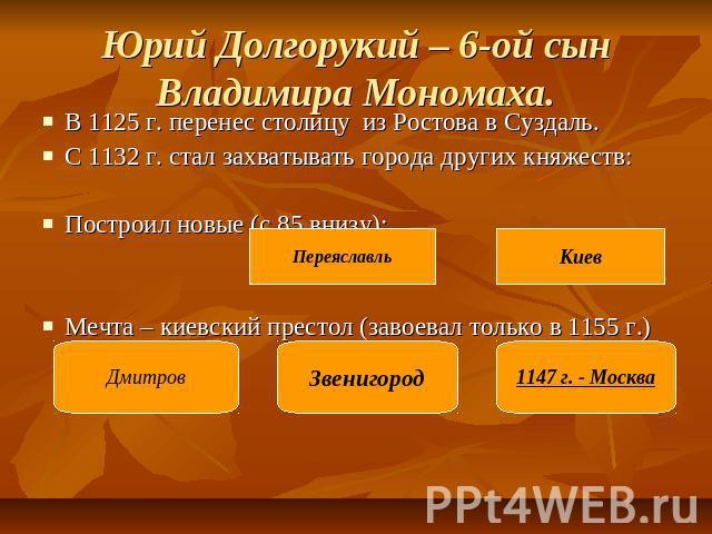 история россии перенос столицы во владимир суздаль москва ремень ГРМ: