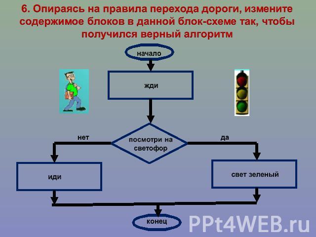 Схема перехода дороги