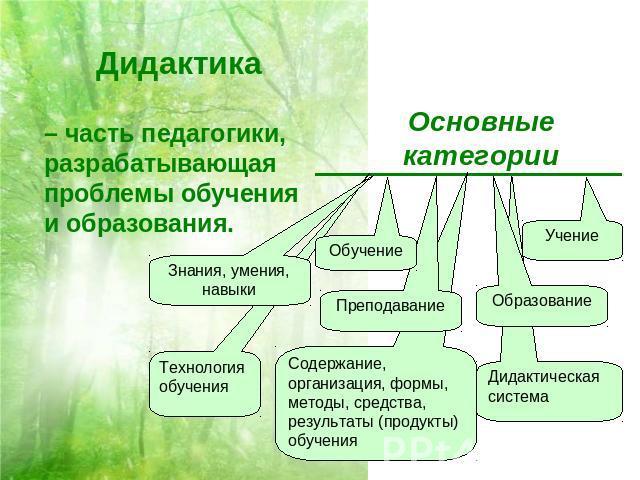 определение понятия дидактическая игра в трактовках разных авторов