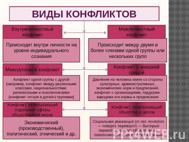 МОДЕРАЦИЯ КОНФЛИКТОВ В ОРГАНИЗАЦИИ РЕДЛИХ СКАЧАТЬ БЕСПЛАТНО