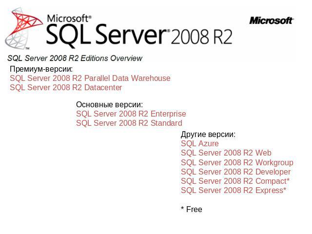 Урок презентация создание базы данных в ms sql — photo 11