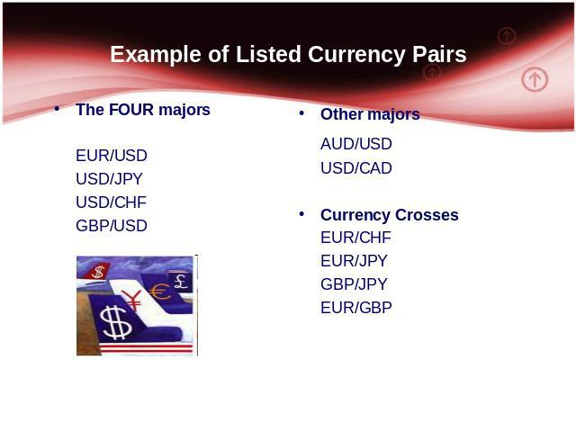 Example of Listed Currency Pairs The FOUR majors EUR/USD USD/JPY USD/CHF GBP/USD Other majors AUD/USD USD/CAD Currency Crosses EUR/CHF EUR/JPY GBP/JPY EUR/GBP
