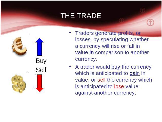 THE TRADE Traders generate profits, or losses, by speculating whether a currency will rise or fall in value in comparison to another currency. A trader would buy the currency which is anticipated to gain in value, or sell the currency which is antic…