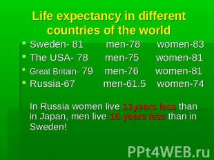 Life expectancy in different countries of the world Sweden- 81 men-78 women-83 T