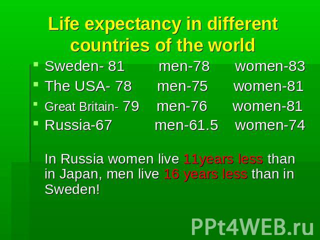 Life expectancy in different countries of the world Sweden- 81 men-78 women-83 The USA- 78 men-75 women-81 Great Britain- 79 men-76 women-81 Russia-67 men-61.5 women-74 In Russia women live 11years less than in Japan, men live 16 years less than in …