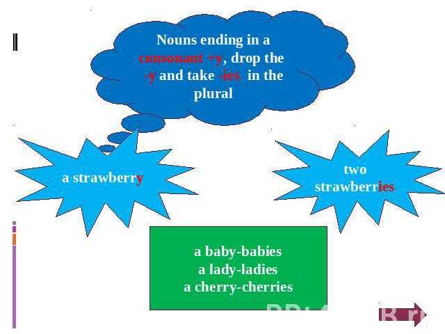 Nouns ending in a consonant +y, drop the -y and take -ies in the plural a strawberry two strawberries a baby-babies a lady-ladies a cherry-cherries