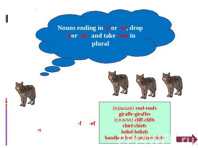 Nouns ending in -f or -ef, drop -f or -ef and take -ves in plural BUT some nouns ending in -f or -ef take only -s крыша) roof-roofs giraffe-giraffes (скала) cliff-cliffs chief-chiefs belief-beliefs handkerchief-handkerchiefs