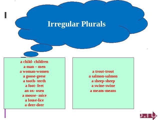 Irregular Plurals a child- children a man – men a woman-women a goose-geese a tooth- teeth a foot- feet an ox- oxen a mouse- mice a louse-lice a deer-deer a trout-trout a salmon-salmon a sheep-sheep a swine-swine a means-means