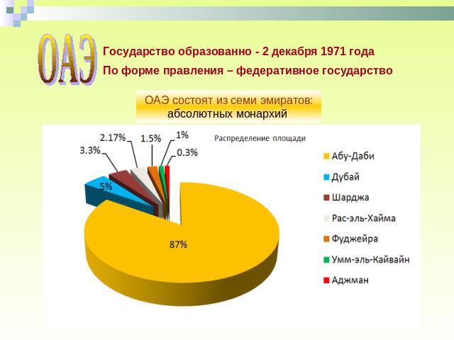 Ввп дубай работа в польше для казахстанцев отзывы