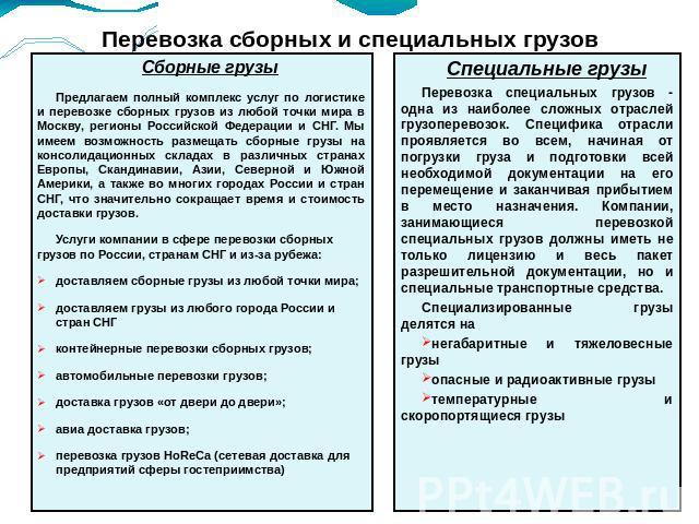 Шпаргалка 53. транспортные задачи с ограничениями перевозок
