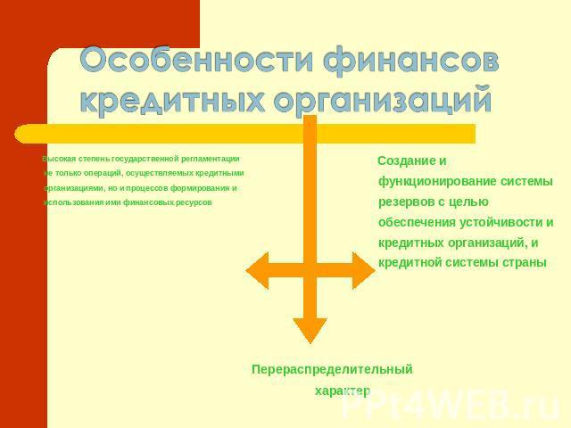 Финансовые ресурсы кредитных организаций