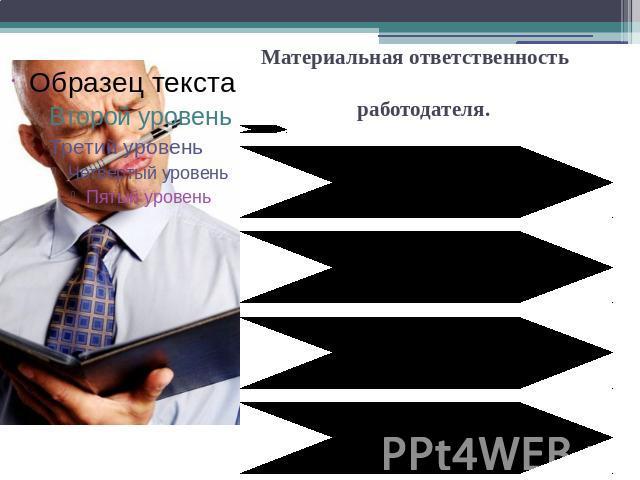 happy-prezentatsiya-po-materialnoy-otvetstvennosti-rabotodatelya
