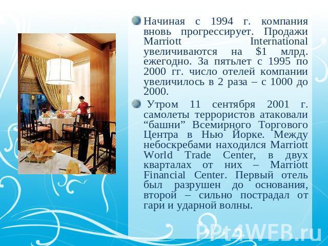 marriott international презентация