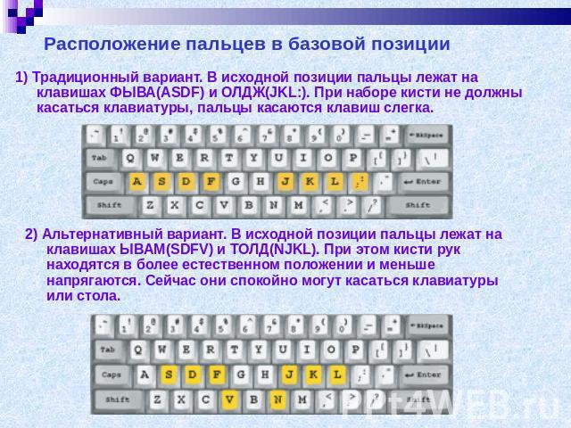 С упражнения знакомство клавиатурой