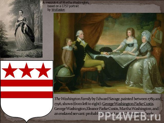 A mezzotint of Martha Washington, based on a 1757 portrait by Wollaston The Washington Family by Edward Savage, painted between 1789 and 1796, shows (from left to right): George Washington Parke Custis, George Washington,Eleanor Parke Custis, Martha…