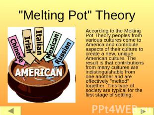 American Culture Melting Pot        6   Melting Pot   Theory