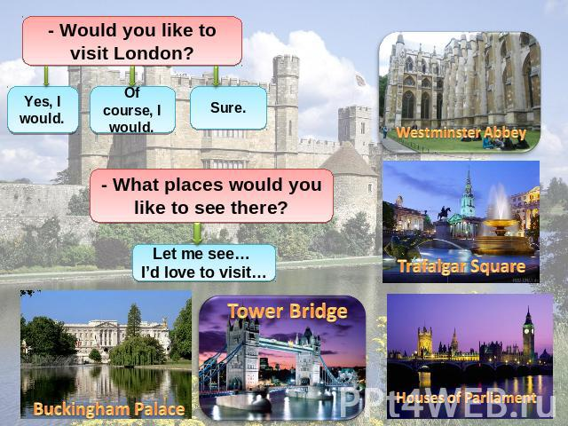 - Would you like to visit London?Yes, I would. Of course, I would. Sure. - What places would you like to see there? Let me see… I'd love to visit… Buckingham Palace Tower Bridge Houses of Parliament Trafalgar Square Westminster Abbey