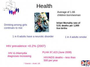 Health Drinking among girls continues to rise Average of 1.66 children born/woma