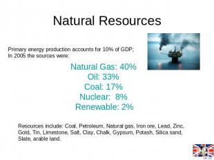 Natural Resources Primary energy production accounts for 10% of GDP;In 2005 the