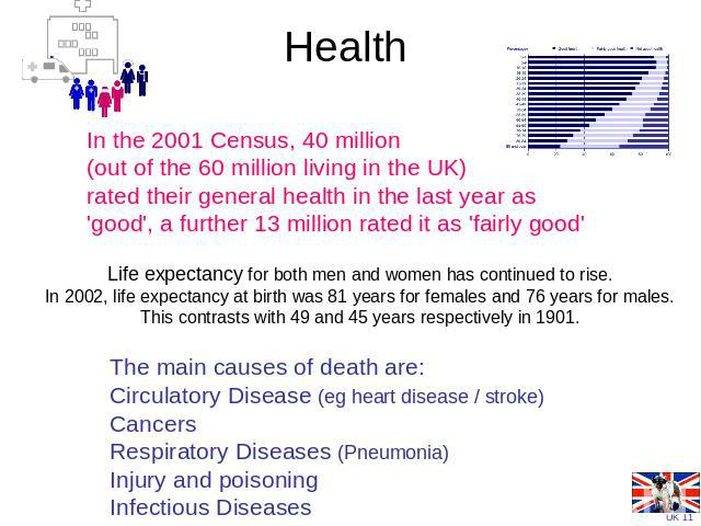 Health In the 2001 Census, 40 million (out of the 60 million living in the UK) rated their general health in the last year as 'good', a further 13 million rated it as 'fairly good' Life expectancy for both men and women has continued to rise. In 200…