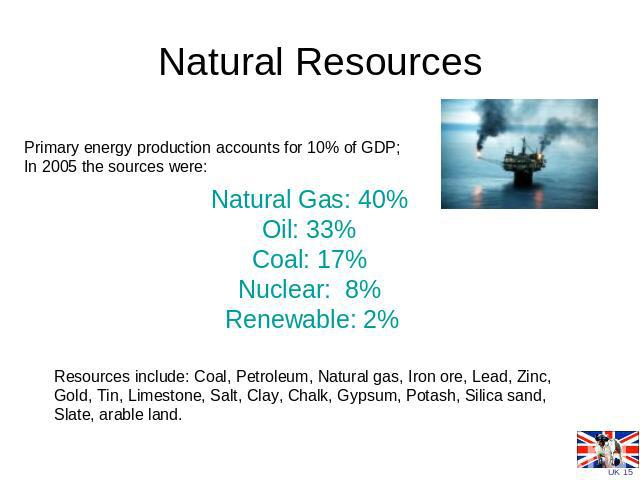 Natural Resources Primary energy production accounts for 10% of GDP;In 2005 the sources were: Natural Gas: 40% Oil: 33% Coal: 17% Nuclear: 8% Renewable: 2% Resources include: Coal, Petroleum, Natural gas, Iron ore, Lead, Zinc, Gold, Tin, Limestone, …