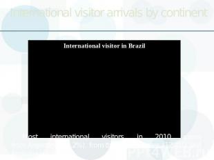 International visitor arrivals by continent