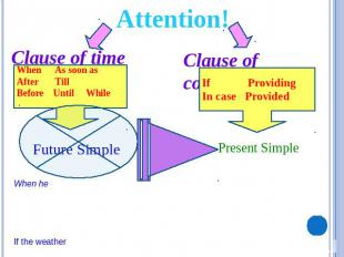 Attention! Clause of time When As soon asAfter Till Before Until WhileClause of