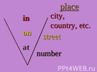 place city, country, etc.