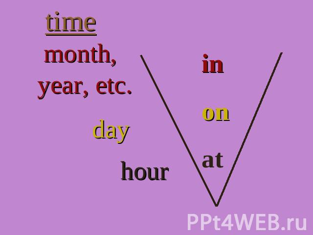 time month, year, etc. day hour