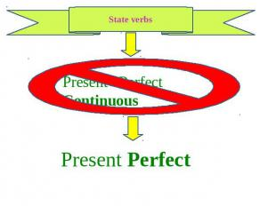 State verbs Present Perfect Continuous Present Perfect