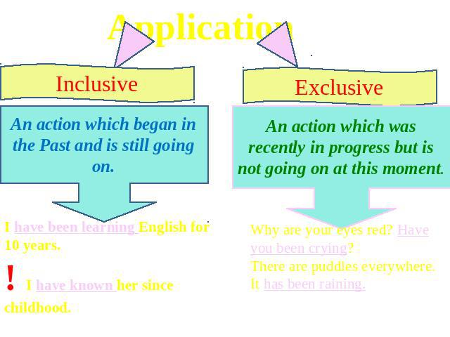 Application Inclusive An action which began in the Past and is still going on. I have been learning English for 10 years.! I have known her since childhood. Exclusive An action which was recently in progress but is not going on at this moment. Why a…