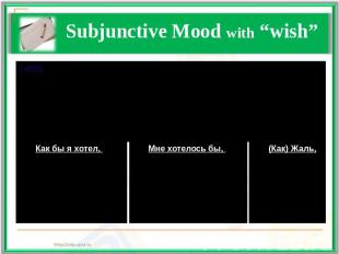 "Subjunctive Mood with ""wish"" I wish you were with me.Как бы я хотел, чтобы ты бы"