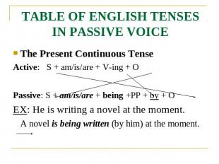 TABLE OF ENGLISH TENSES IN PASSIVE VOICE The Present Continuous TenseActive: S +