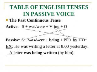TABLE OF ENGLISH TENSES IN PASSIVE VOICE The Past Continuous TenseActive: S + wa