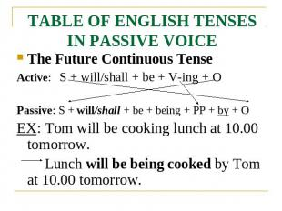 TABLE OF ENGLISH TENSES IN PASSIVE VOICE The Future Continuous TenseActive: S +