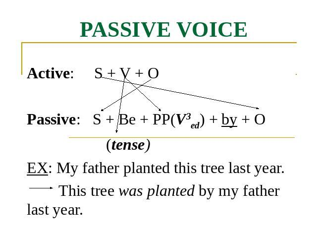 Passive voice Active: S + V + OPassive: S + Be + PP(V3ed) + by + O (tense)EX: My father planted this tree last year.This tree was planted by my father last year.