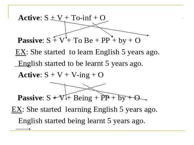Active: S + V + To-inf + O Passive: S + V + To Be + PP + by + O EX: She started to learn English 5 years ago.English started to be learnt 5 years ago. Active: S + V + V-ing + O Passive: S + V + Being + PP + by + OEX: She started learning English 5 y…